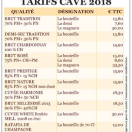 Tarif champagne Liebart 2018